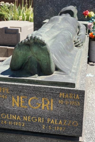 ミラノ モニュメンタル墓地