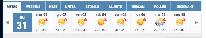 フィレンツェ 天気予報